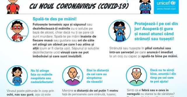 COVID-19: FICR, UNICEF și OMS au emis o serie de recomandări privind protecția copiilor