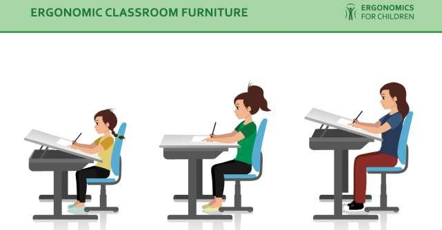 Ghid: Cum alegi scaunul de birou pentru copilul tău