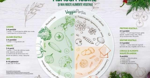 Nestlé lansează VeggiePorția -o metodă nutrițională pentru mese echilibrate pe bază de vegetale