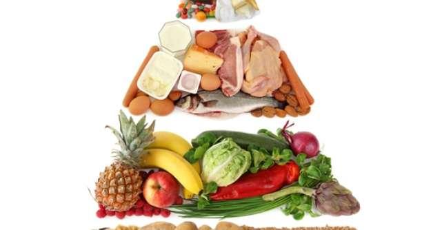 Dieta de refacere dupa Craciun