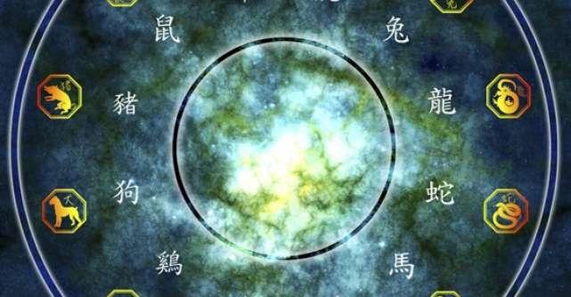 Anul maimutei: horoscopul chinezesc pentru anul 2016