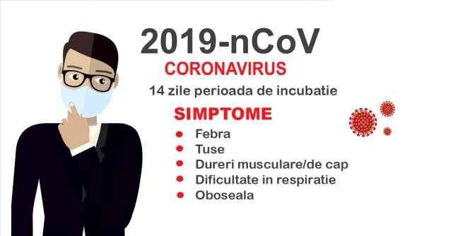 Diferența între gripă, răceală și coronavirus – care sunt simptomele?