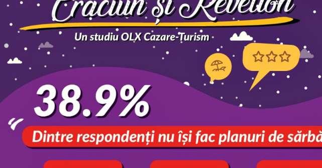 Studiu: Ce planuri și bugete au românii pentru sărbători?