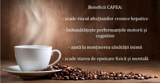 5 beneficii importante ale consumului de cafea