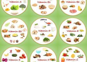 Ghidul vitaminelor: sursa alimentara a fiecarei vitamine